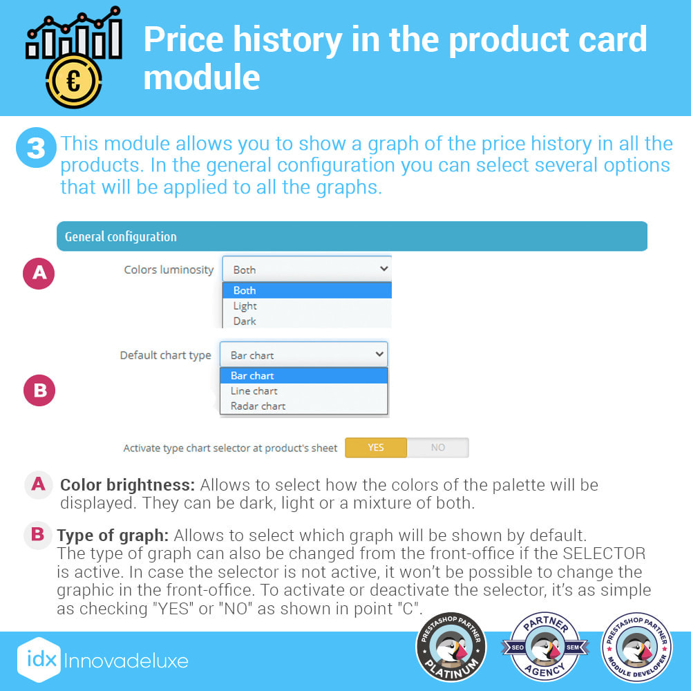 module - Prijsbeheer - Price history on product page - 4