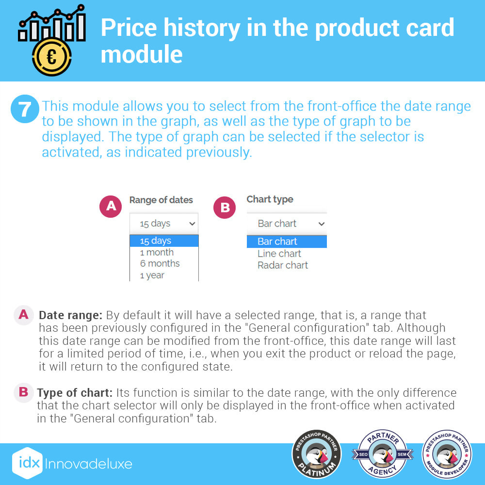 module - Prijsbeheer - Price history on product page - 8