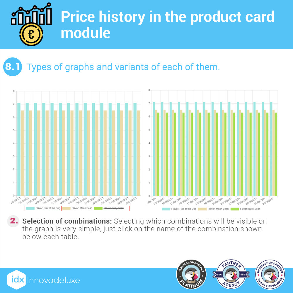 module - Prijsbeheer - Price history on product page - 10