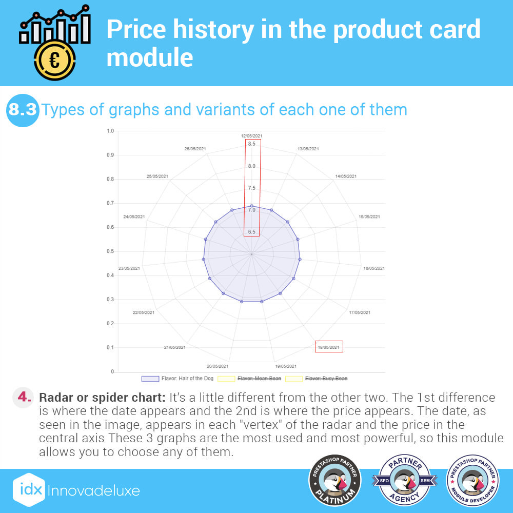 module - Prijsbeheer - Price history on product page - 12