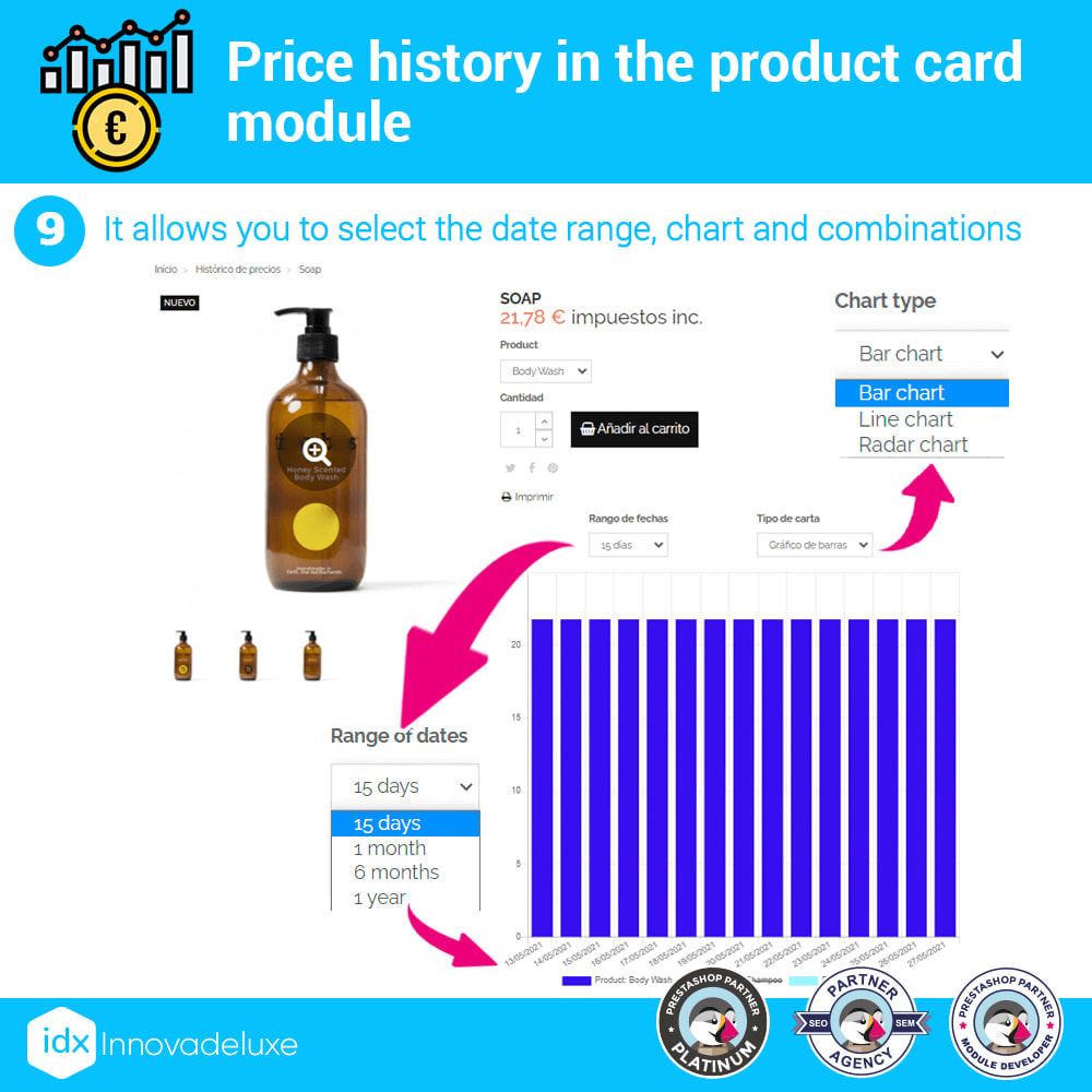 module - Prijsbeheer - Price history on product page - 13