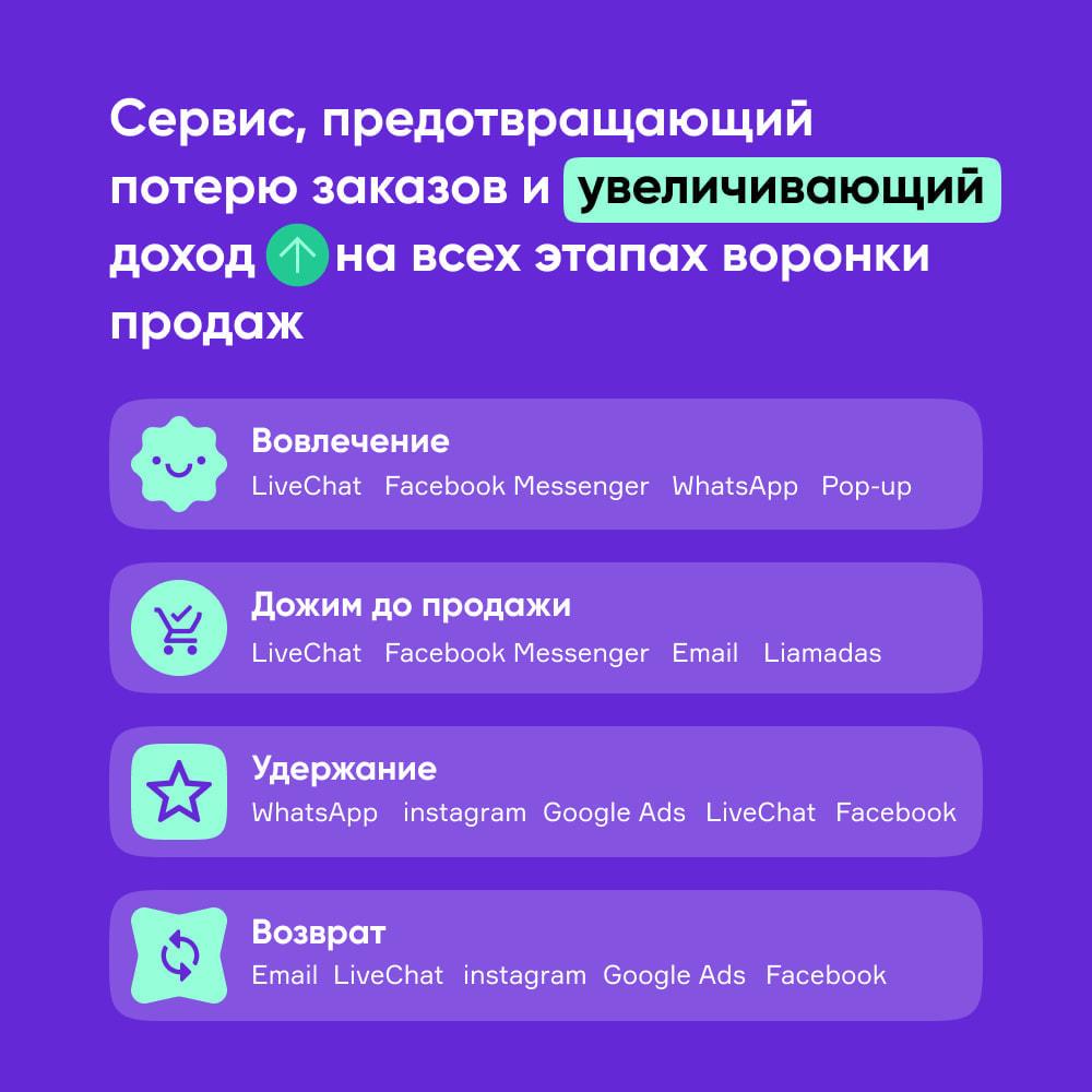 module - Управление заказами - Simla.com - 4