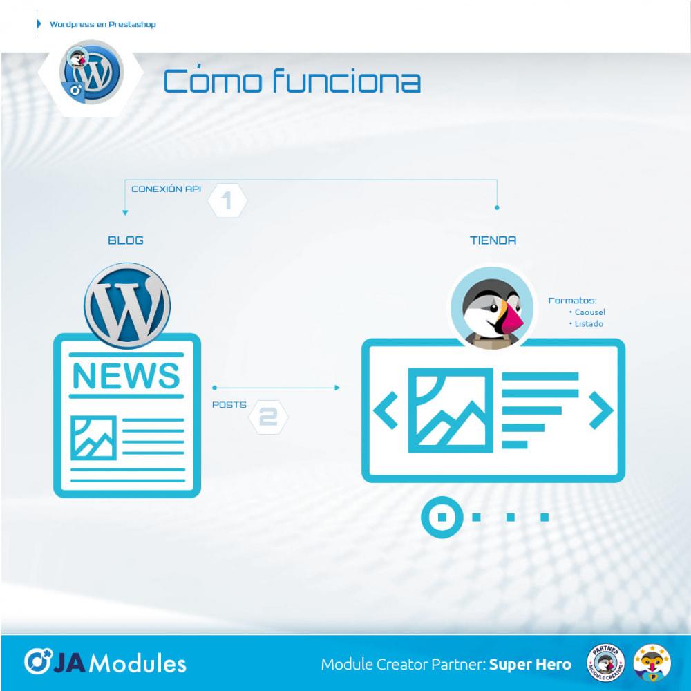 module - Blog, Foro y Noticias - WordPress Integración - 3