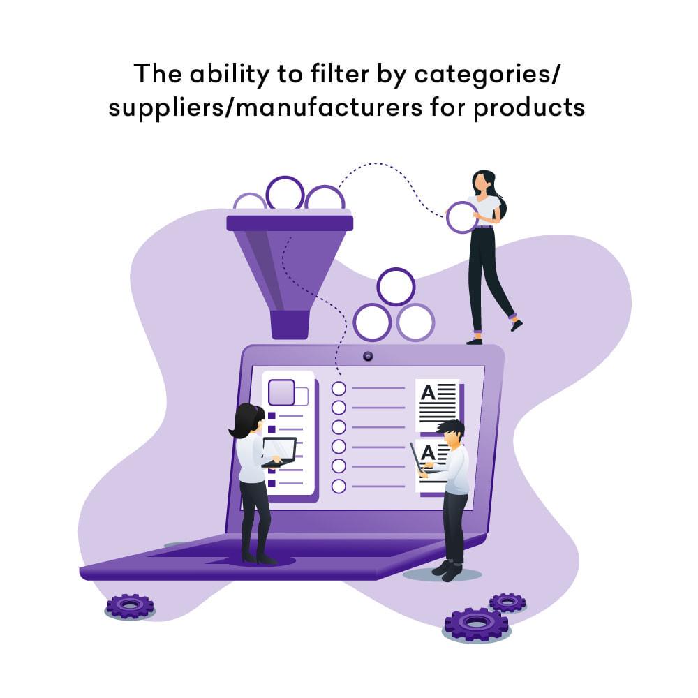 module - Импорт и Экспорт данных - Advanced Export Products Orders Cron CSV Excel - 3