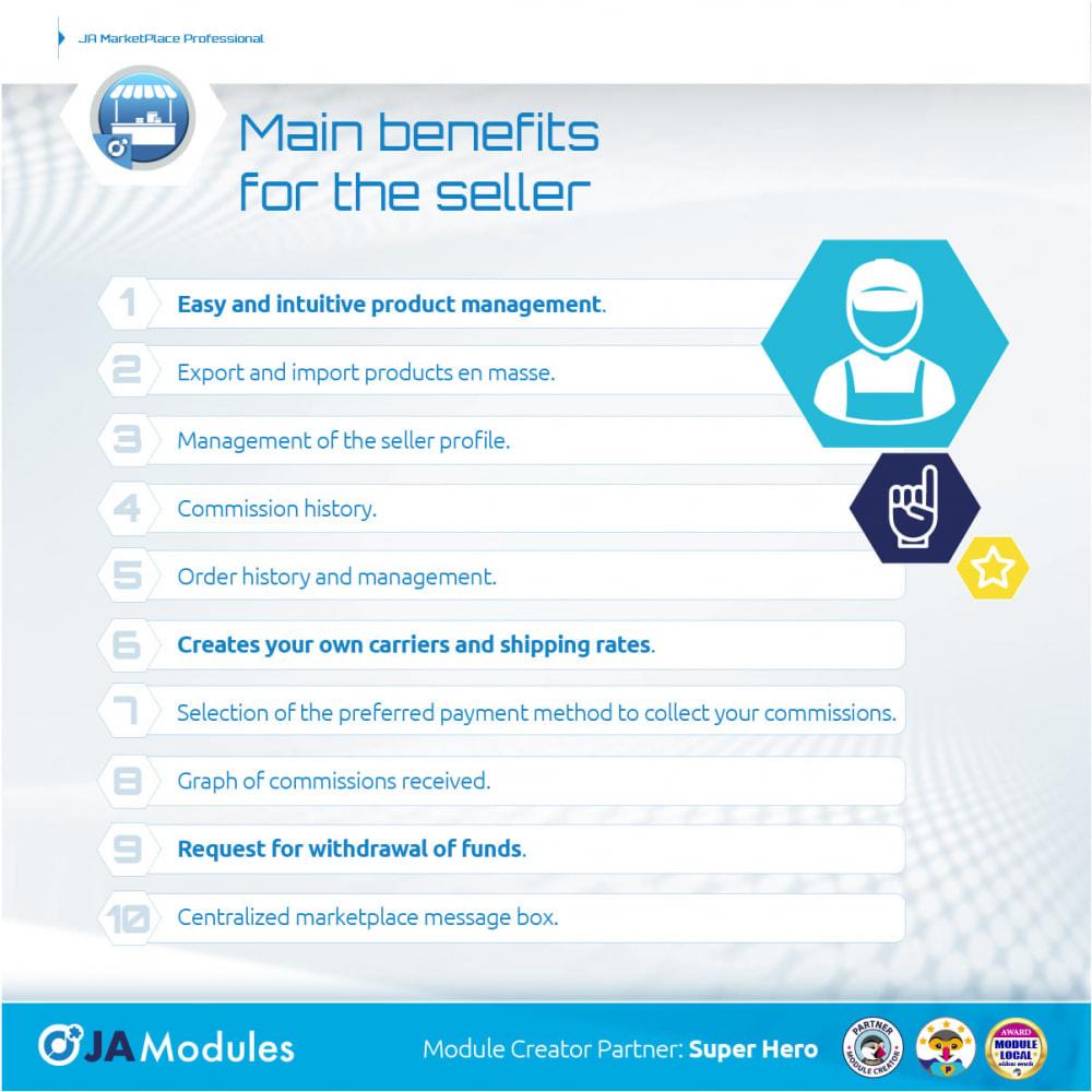 module - Stworzenia platformy handlowej - JA Marketplace - 5