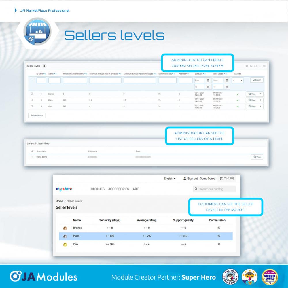 module - Creazione Marketplace - JA Marketplace - 22