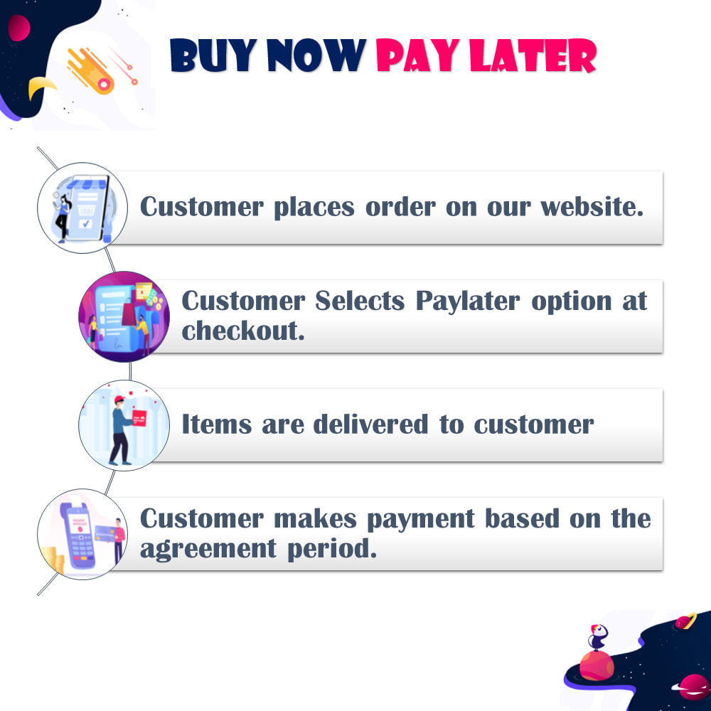 module - Andere Zahlungsmethoden - Buy Now Pay Later - Postpaid - 2