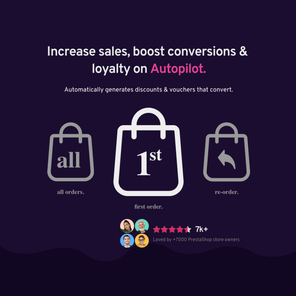 module - Promotions & Gifts - IConvert Promotion - 1
