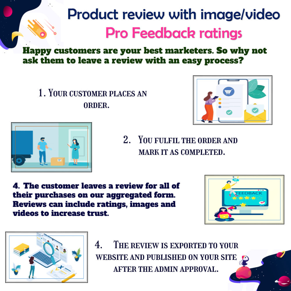 module - Customer Reviews - Product review with image/video Pro Feedback ratings - 2