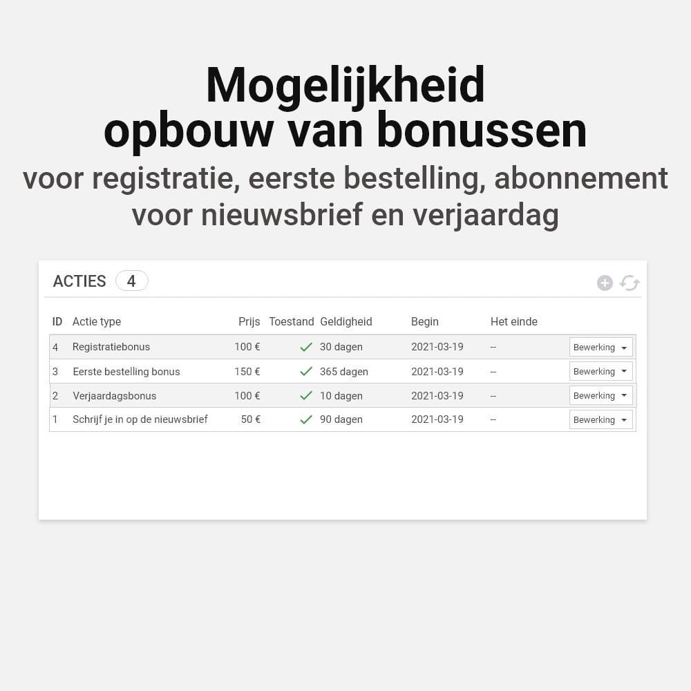 module - Loyaliteitsprogramma - Bonus cashback systeem - 16