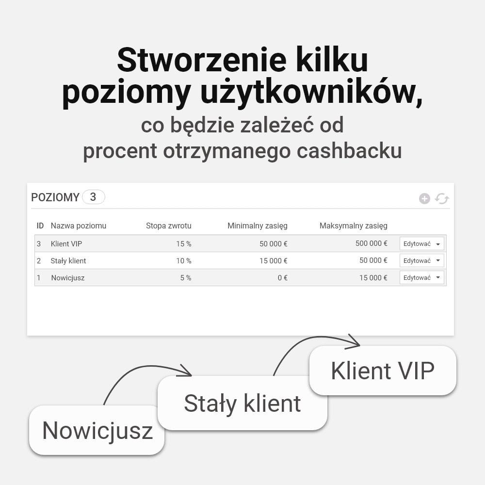 module - Lojalność & Rekomendowanie - System bonusów cashback - 4