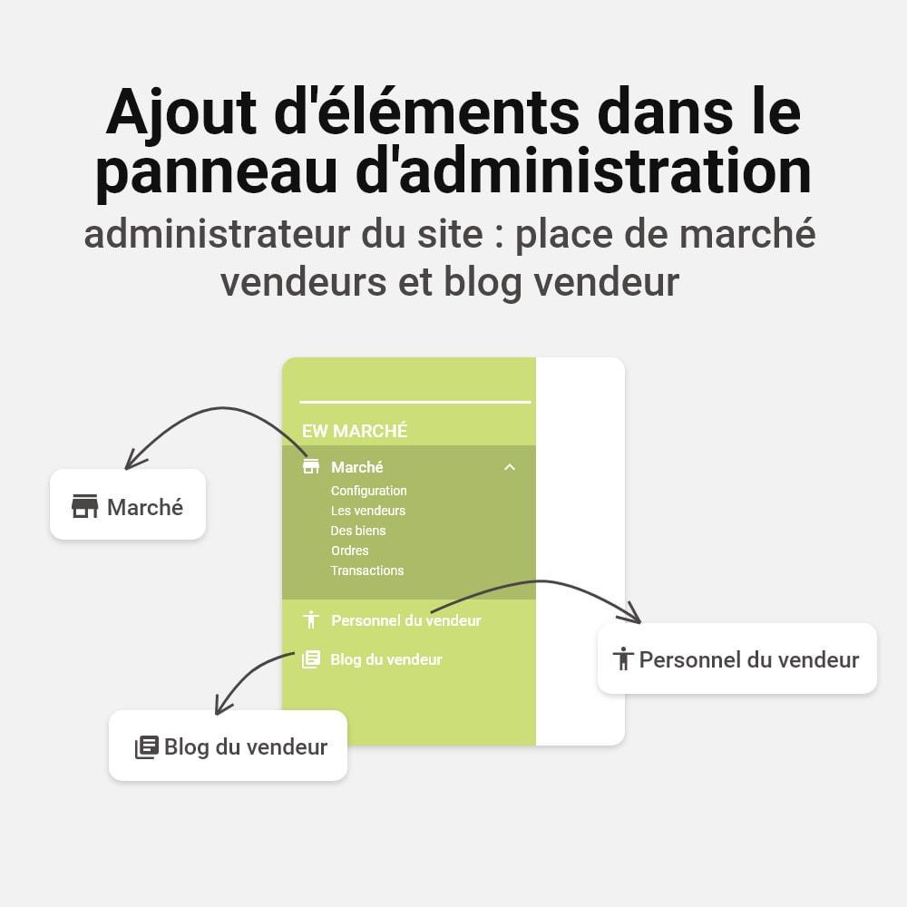 module - Création de Marketplace - EW Marché - 4