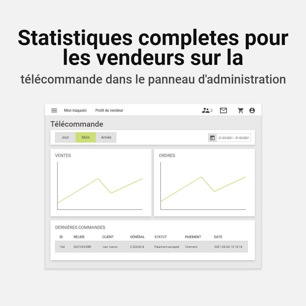 module - Création de Marketplace - EW Marché - 8