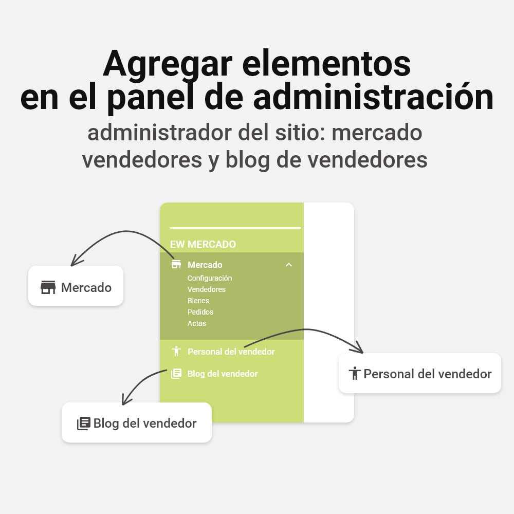 module - Creación de Marketplace - EW Mercado - 4