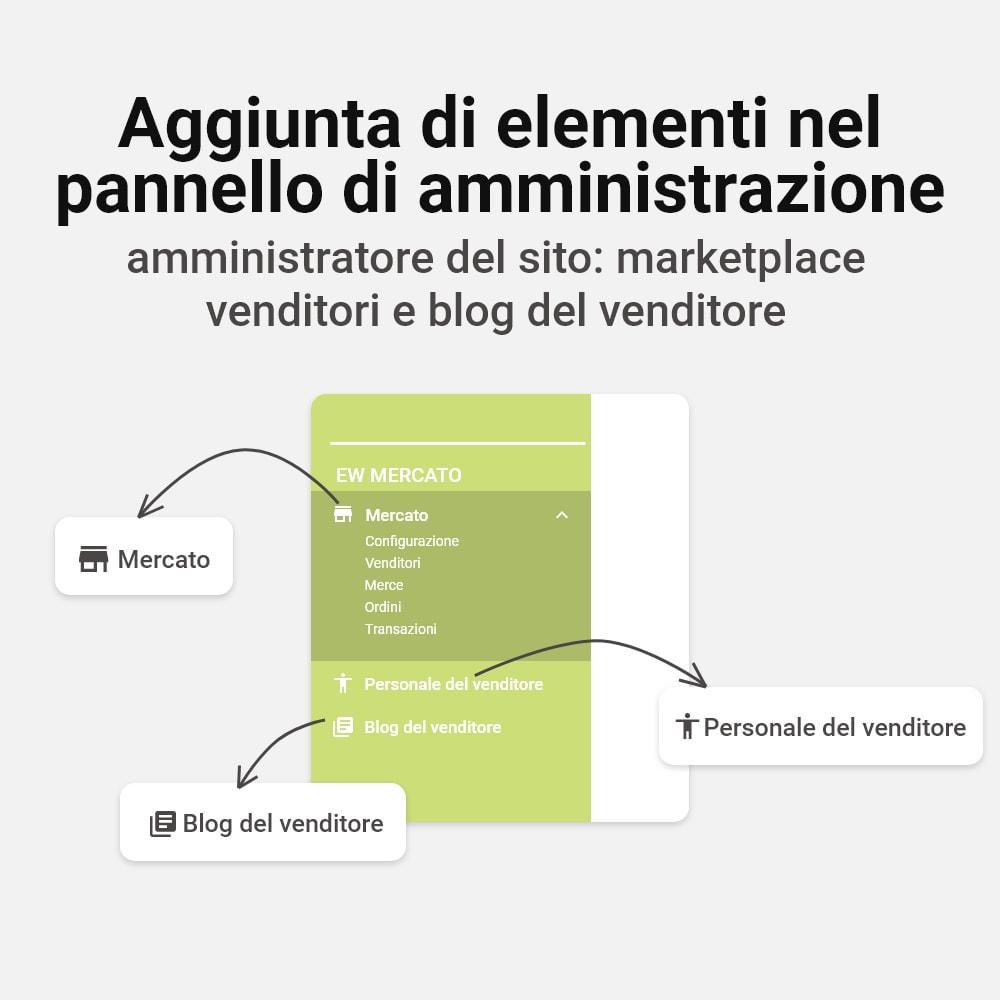 module - Creazione Marketplace - EW Mercato - 4