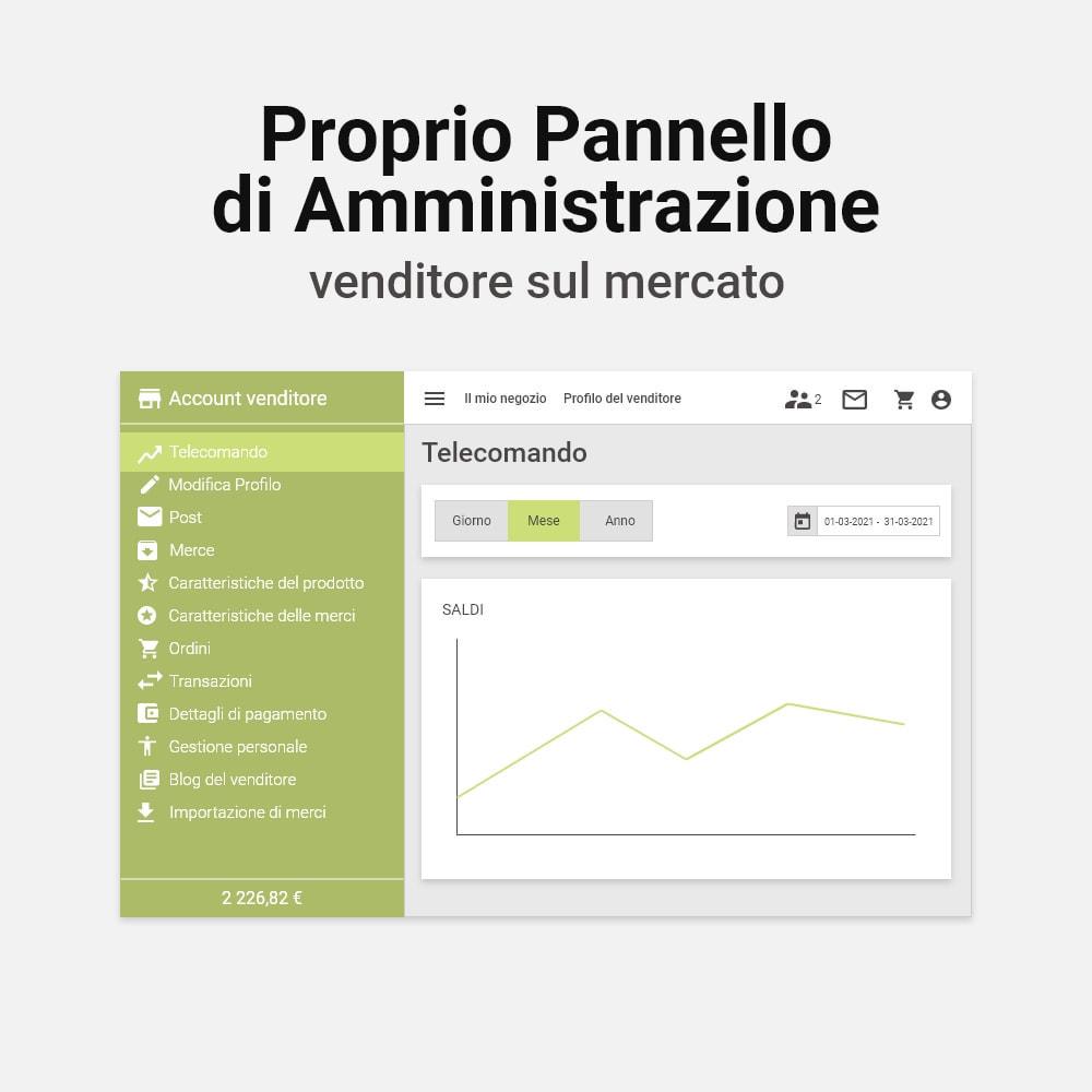 module - Creazione Marketplace - EW Mercato - 7