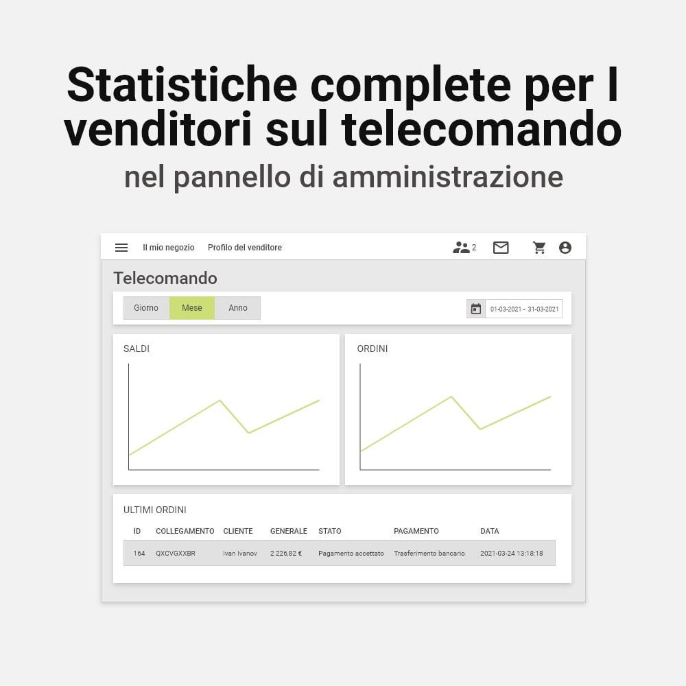 module - Creazione Marketplace - EW Mercato - 8