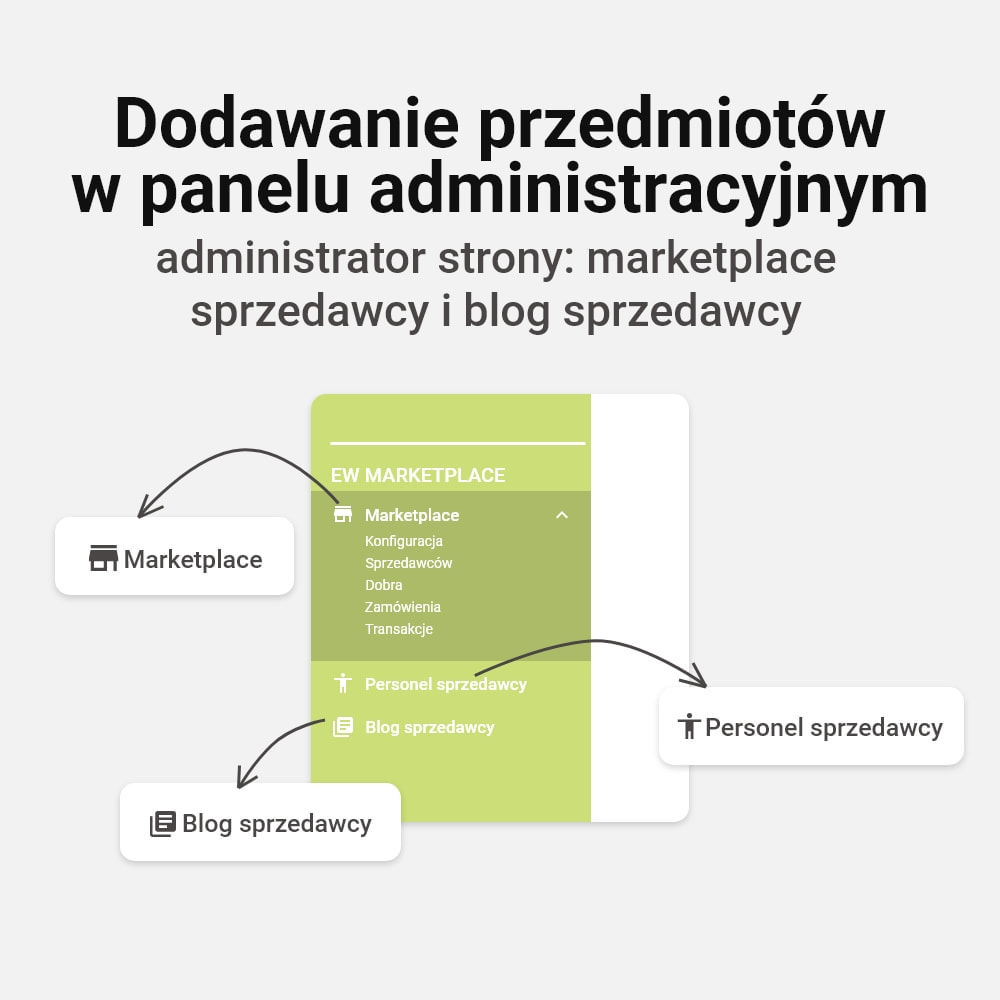 module - Stworzenia platformy handlowej - EW Marketplace - 4