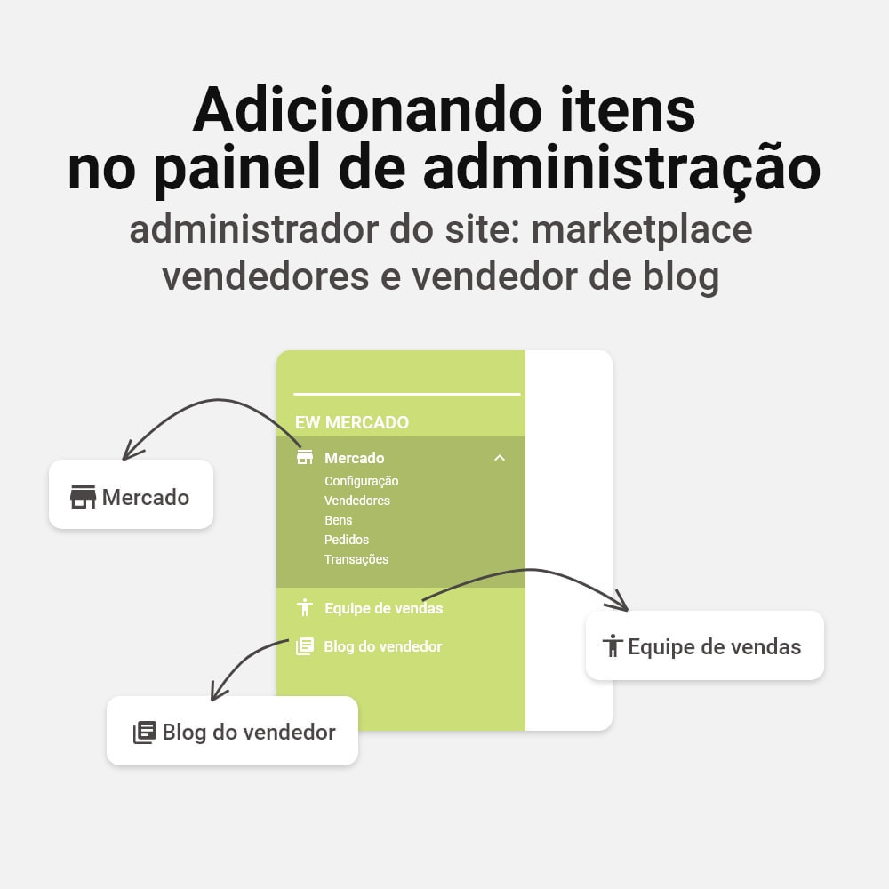 module - Criação de Marketplace - EW Mercado - 4