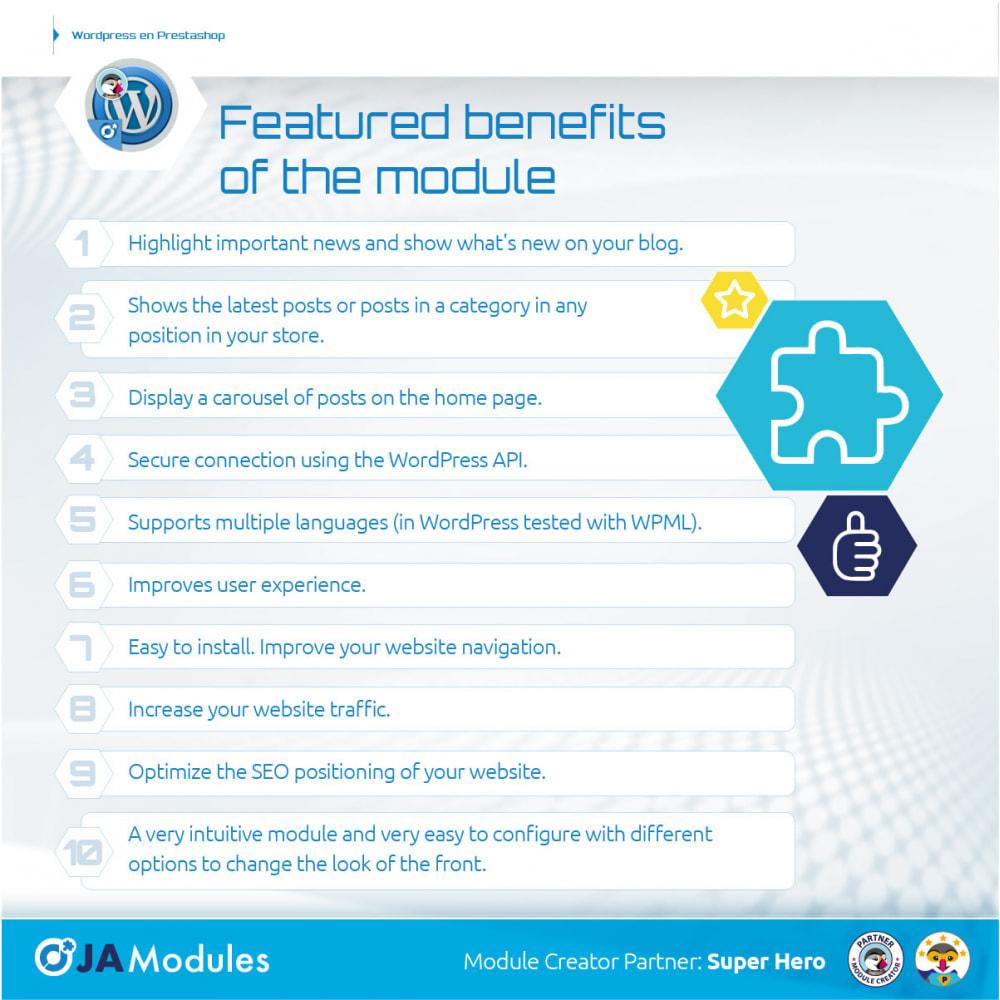 module - Blog, Forum & News - WordPress Inside - 2