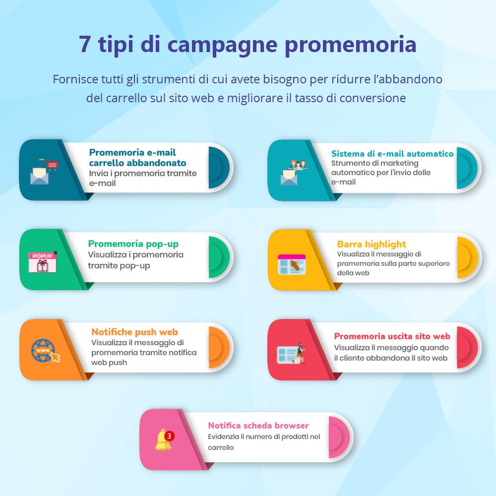module - Remarketing & Carrelli abbandonati - Promemoria carrello abbandonato + Email automatica - 2