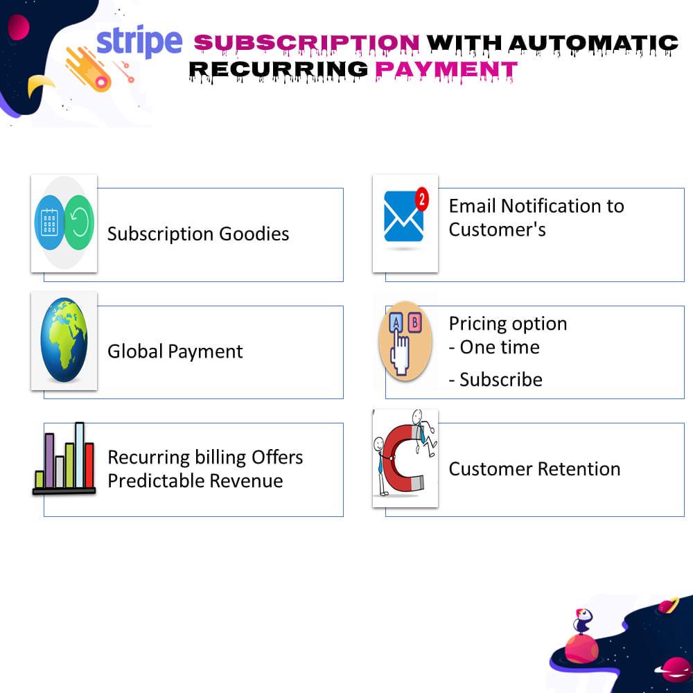 module - Inne środki płatności - Stripe Subscription with Automatic Recurring Payment - 1