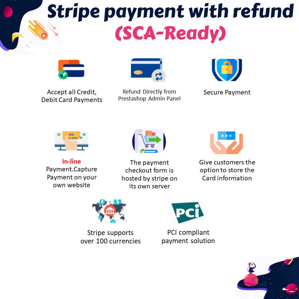 module - Оплата банковской картой или с помощью электронного кошелька - Stripe payment with refund (SCA-Ready) - 1