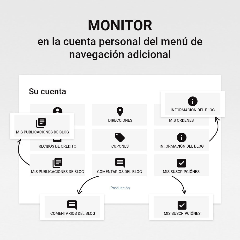 module - Blog, Foro y Noticias - Blog con historias - 13
