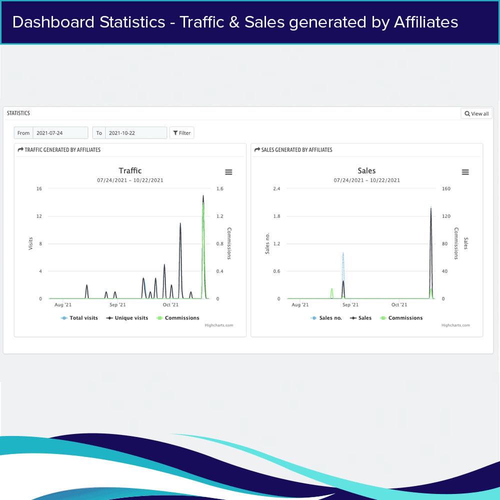 module - SEA SEM (paid advertising) & Affiliation Platforms - Full Affiliates - 5