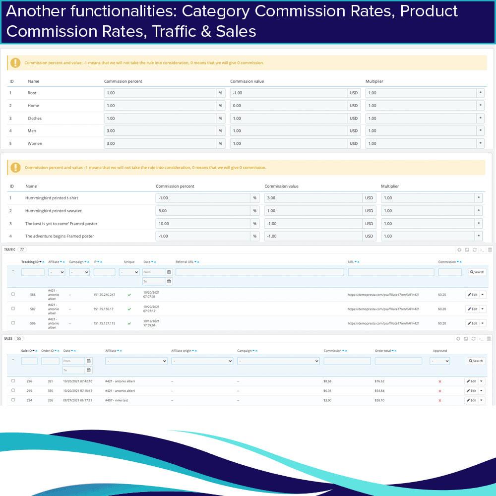 module - SEA SEM (paid advertising) & Affiliation Platforms - Full Affiliates - 16