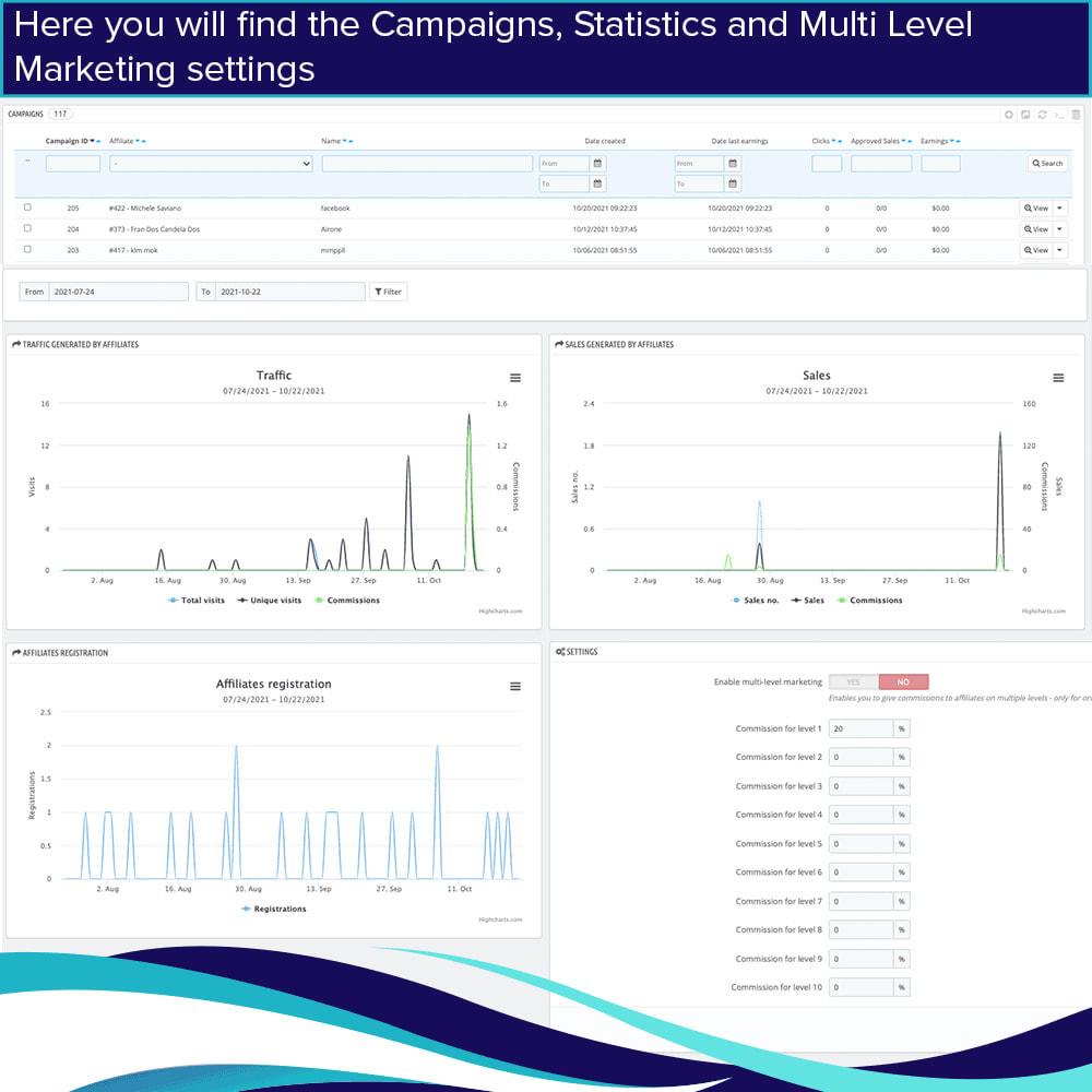 module - SEA SEM (paid advertising) & Affiliation Platforms - Full Affiliates - 17