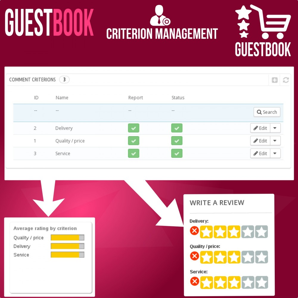 module - Отзывы клиентов - Guestbook orders customers reviews - 6