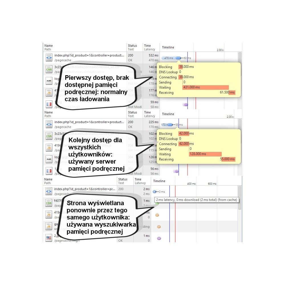module - Desempenho do Site - Page Cache Ultimate - 3