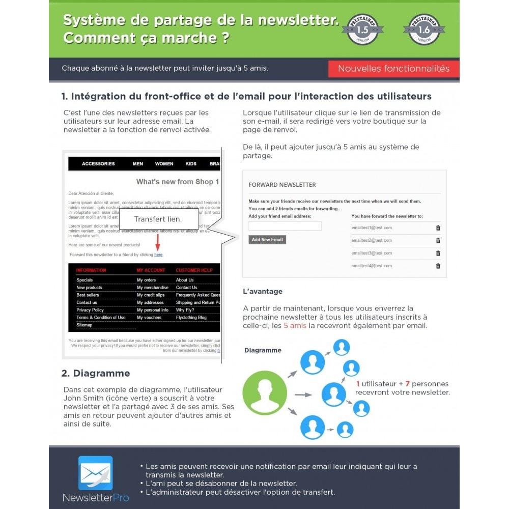 module - Newsletter & SMS - Newsletter Pro - 7