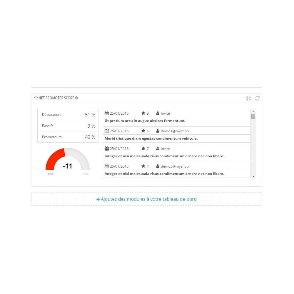 module - Formulaires de Contact & Sondages - Promoter Shopper - 2