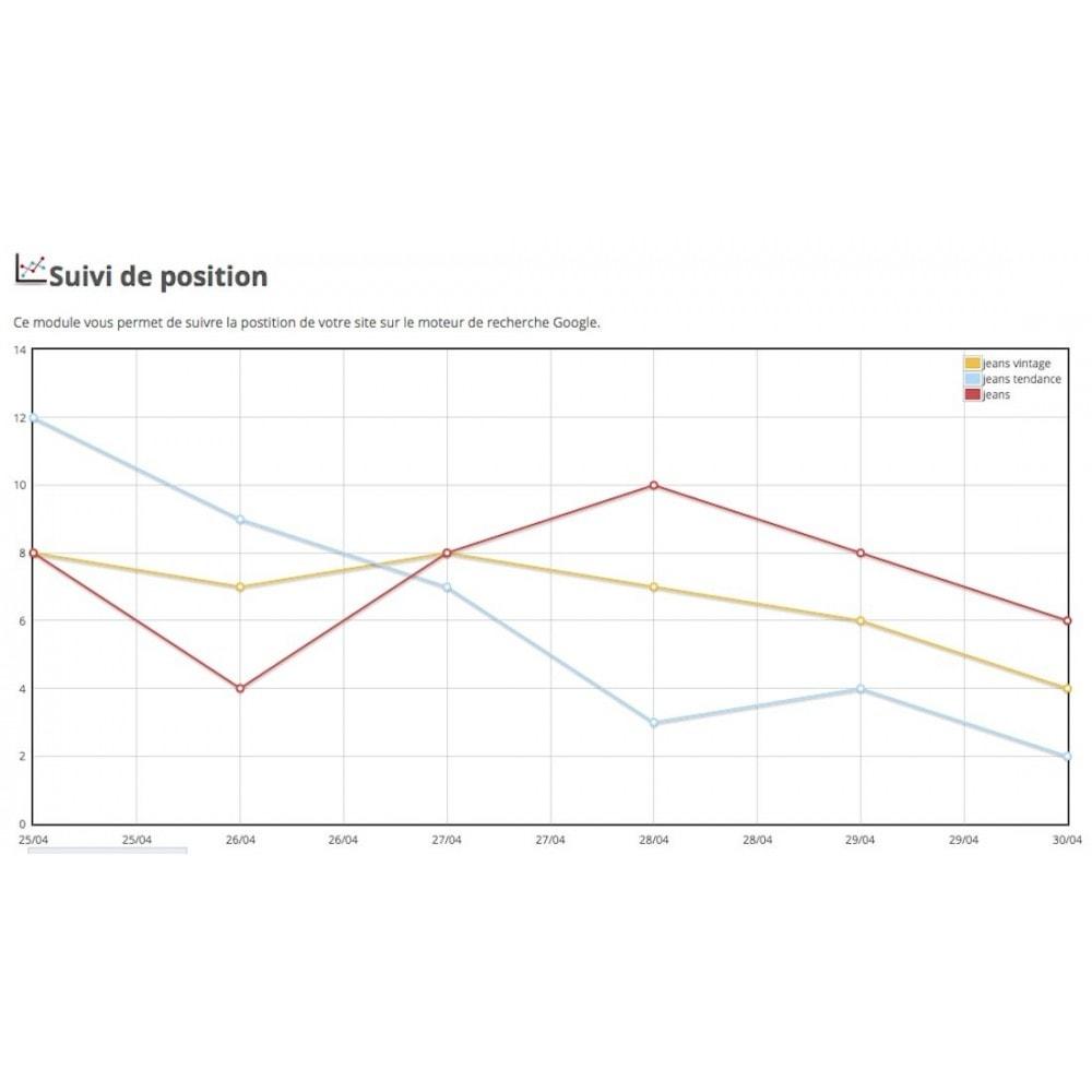 module - Análises & Estatísticas - Google position tracking - 1