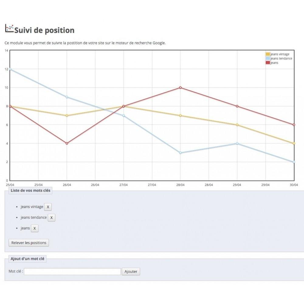 module - Análises & Estatísticas - Google position tracking - 3