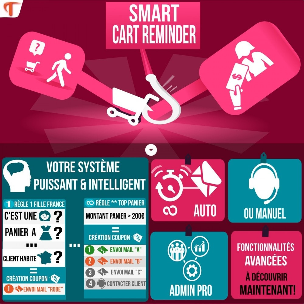 module - Remarketing & Paniers Abandonnés - Smart Cart Reminder / Relance Panier Intelligent - 1