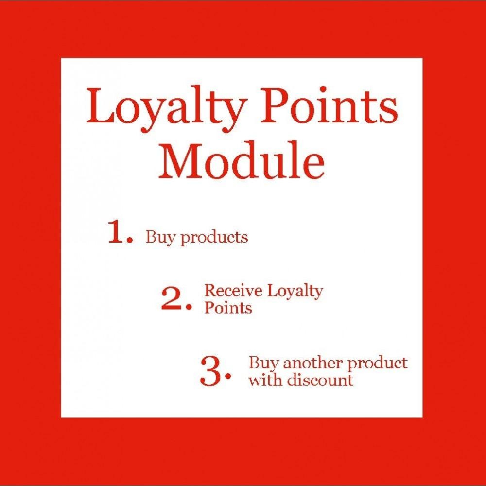 module - Fidélisation & Parrainage - Loyalty Points - 1