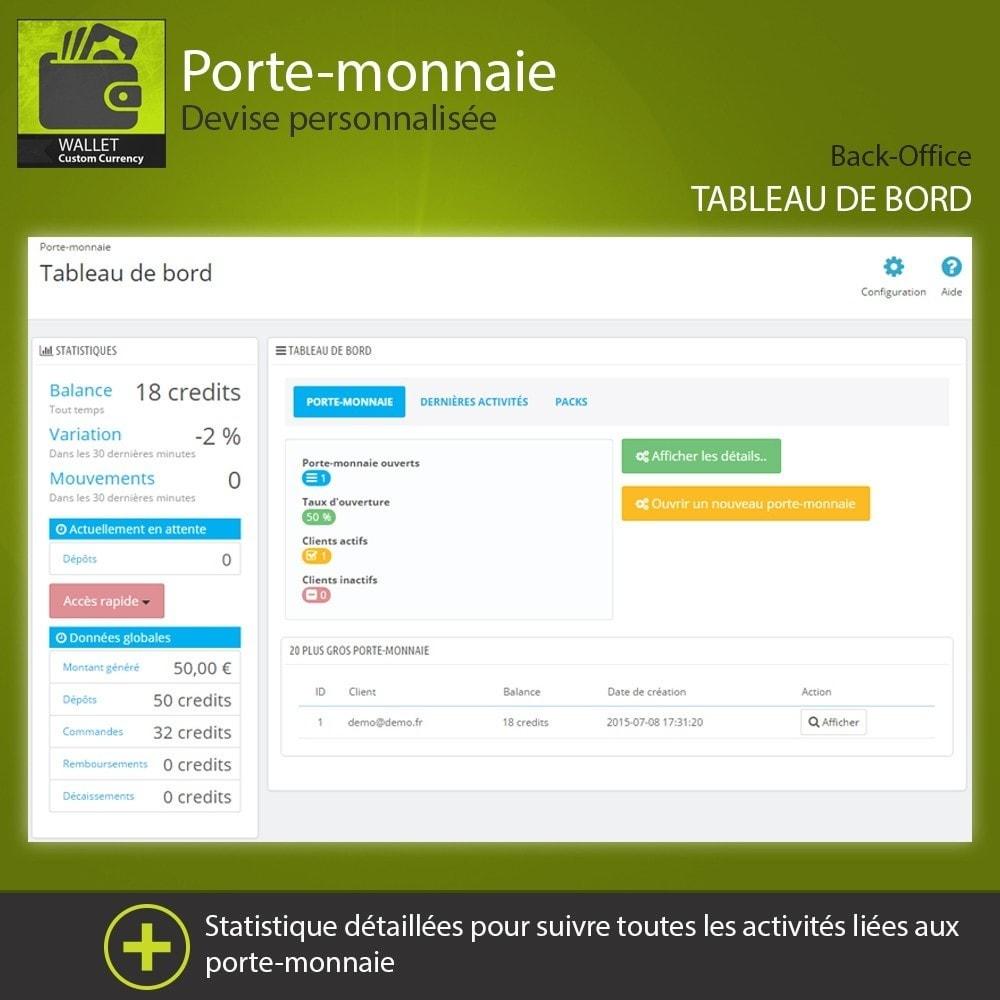 module - Paiement par Carte ou Wallet - Porte-monnaie - Devise personnalisée - 1