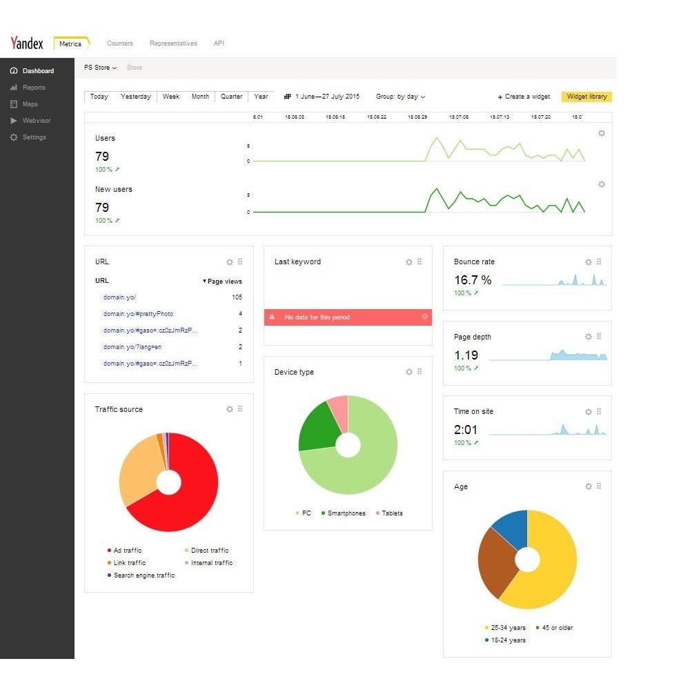 module - Analytics & Statistiche - Yandex Metrica - 1