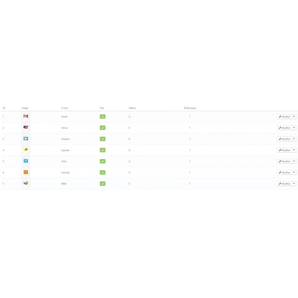 module - E-mails & Notifications - Prévenir des mails classés en spam ! - 2