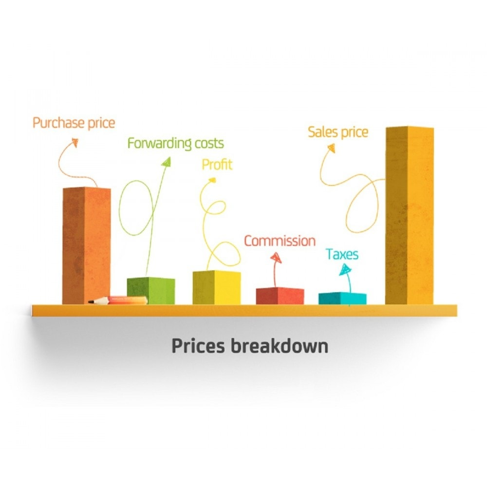 module - Marktplaats (marketplaces) - Smart Price - Automatic Pricing Adjustment - 1