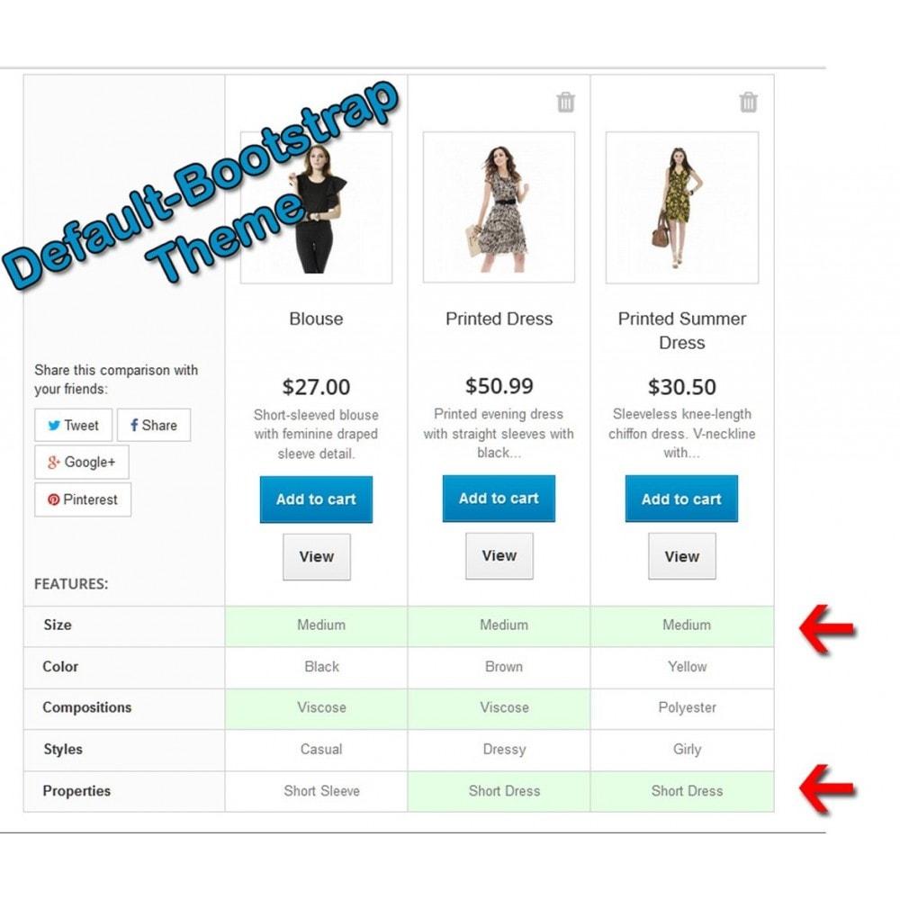 module - Price Comparison - Product Comparison Highlighter/Print Compare Area Only - 3