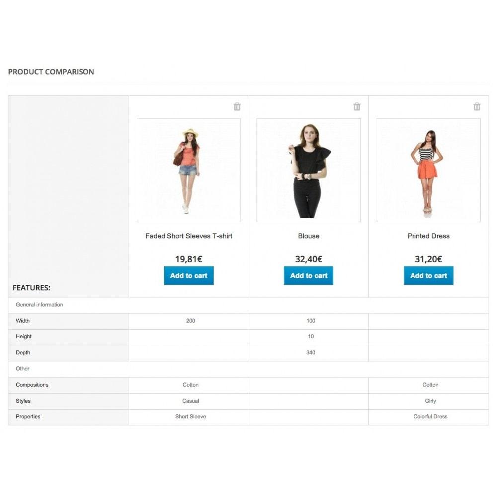 module - Informação Adicional & Aba de Produto - Full Features Groups - 6