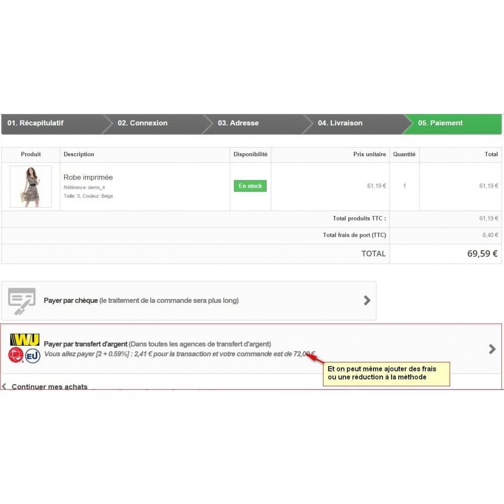 module - Paiement par Carte ou Wallet - Paiement par Western Union / Money Gram et autre - 2