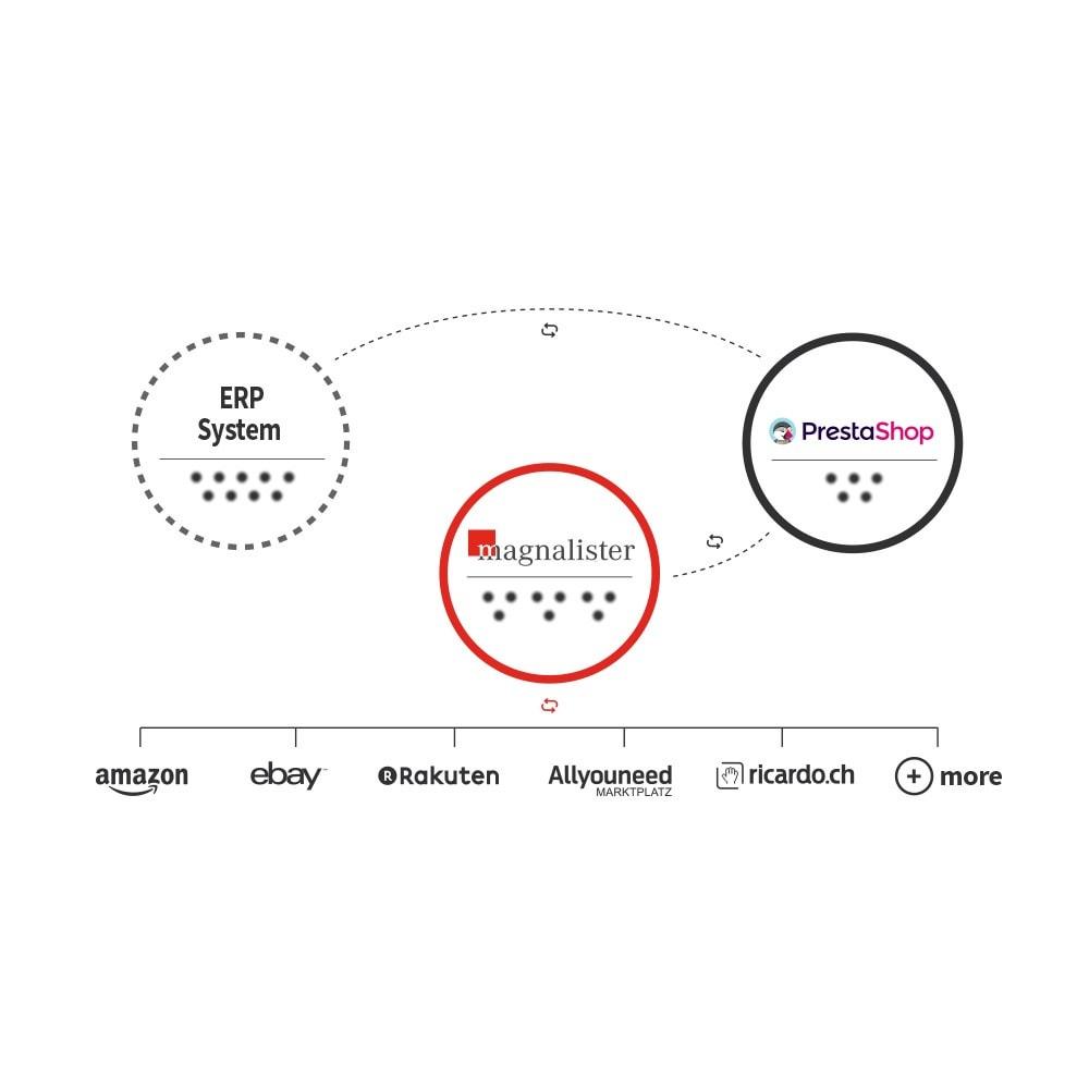 module - Marketplace - magnalister - 1