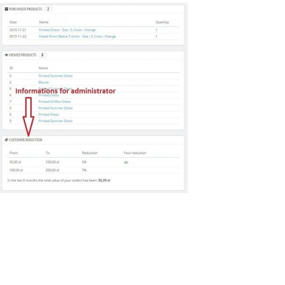 module - Kortingsbonnen - Customer reductions (cumulative) - 3