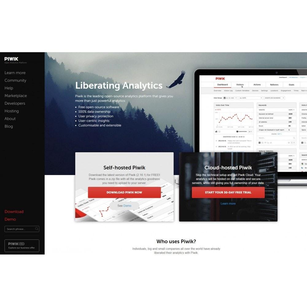 module - Analytics & Statistiche - Piwik - Free Web Analytics - 2