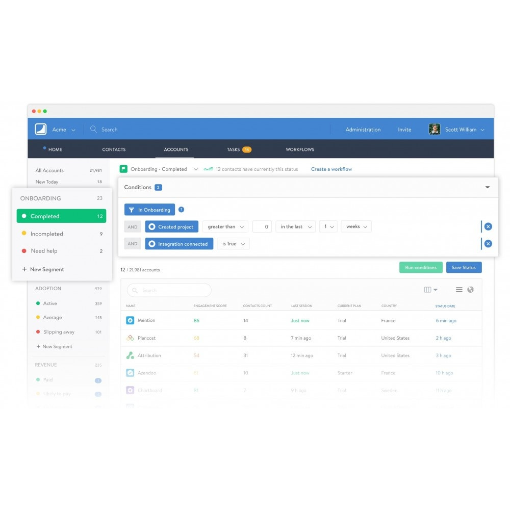 module - Analizy & Statystyki - Salesmachine.io - Realtime Customer Scoring - 2